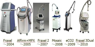 Fractionallasers