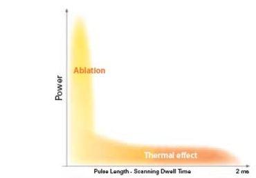 Ablation_2